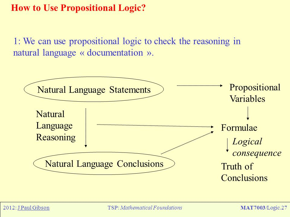 2012: J Paul GibsonTSP: Mathematical FoundationsMAT7003/Logic.27 How to Use Propositional Logic? 1: We can use propositional logic to check the reason