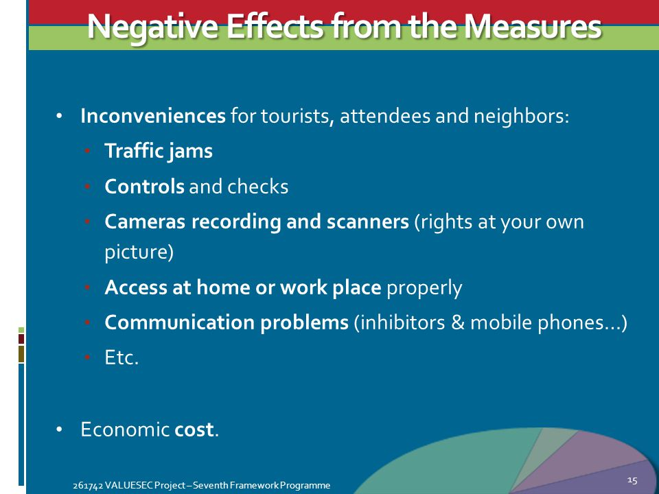 Negative Effects from the Measures Inconveniences for tourists, attendees and neighbors: Traffic jams Controls and checks Cameras recording and scanners (rights at your own picture) Access at home or work place properly Communication problems (inhibitors & mobile phones…) Etc.