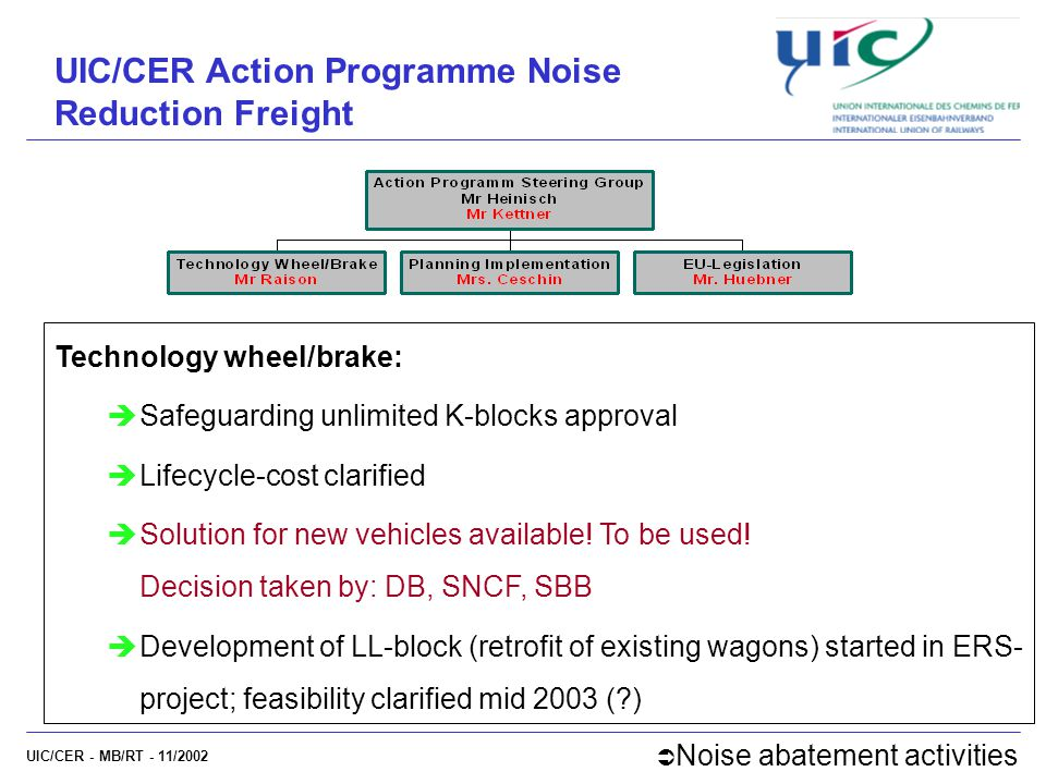 UIC/CER - MB/RT - 11/2002 UIC/CER Action Programme Noise Reduction Freight Technology wheel/brake:  Safeguarding unlimited K-blocks approval  Lifecycle-cost clarified  Solution for new vehicles available.