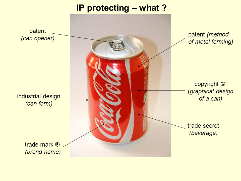 trade mark ® (brand name) patent (can opener) trade secret (beverage) patent (method of metal forming) copyright © (graphical design of a can) in
