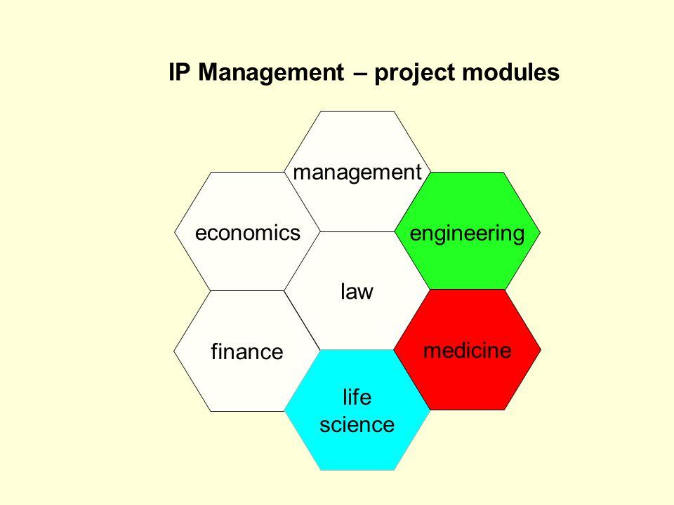 engineering economics finance law management life science medicine IP Management – project modules
