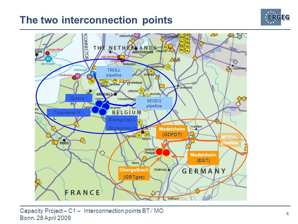 4 Capacity Project – C1 – Interconnection points BT / MO Bonn, 28 April 2009 Medelsheim (EGT) Quévy H Taisnières H / L Blaregnies L Blaregnies H Medelsheim (GDFDT) Obergailbach (GRTgaz) MEGAL pipeline SEGEO pipeline TROLL pipeline The two interconnection points