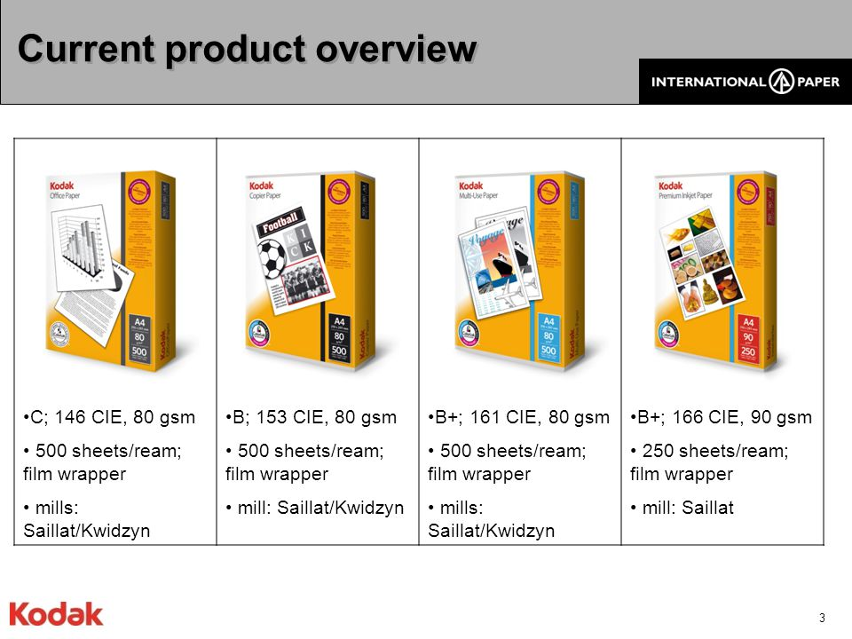 4 Kodak Premium Inkjet Paper Product description: premium paper for better colour inkjet printing Key benefits: a heavier weight for the professional look and feel of reports, newsletters, proposals and correspondence Product features: optimized for faster drying, bolder blacks and uniform, vivid colours Includes ColorLok technolgy.