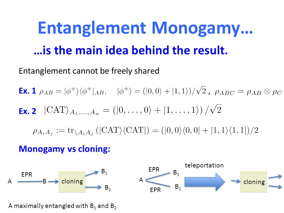 Entanglement Monogamy… Entanglement cannot be freely shared Ex.