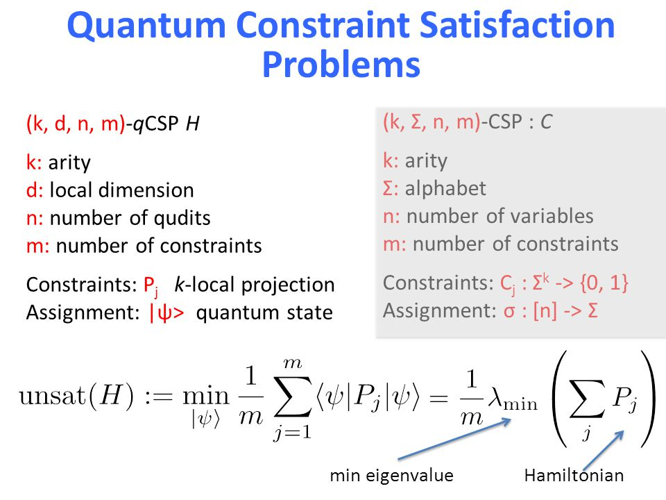 Quantum Constraint Satisfaction Problems (k, d, n, m)-qCSP H k: arity d: local dimension n: number of qudits m: number of constraints Constraints: P j k-local projection Assignment: |ψ> quantum state (k, Σ, n, m)-CSP : C k: arity Σ: alphabet n: number of variables m: number of constraints Constraints: C j : Σ k -> {0, 1} Assignment: σ : [n] -> Σ min eigenvalueHamiltonian