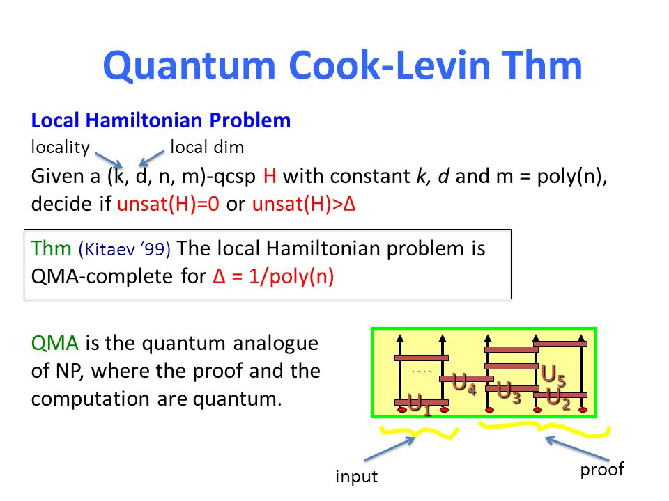 Quantum Cook-Levin Thm Local Hamiltonian Problem Given a (k, d, n, m)-qcsp H with constant k, d and m = poly(n), decide if unsat(H)=0 or unsat(H)>Δ Thm (Kitaev '99) The local Hamiltonian problem is QMA-complete for Δ = 1/poly(n) QMA is the quantum analogue of NP, where the proof and the computation are quantum.