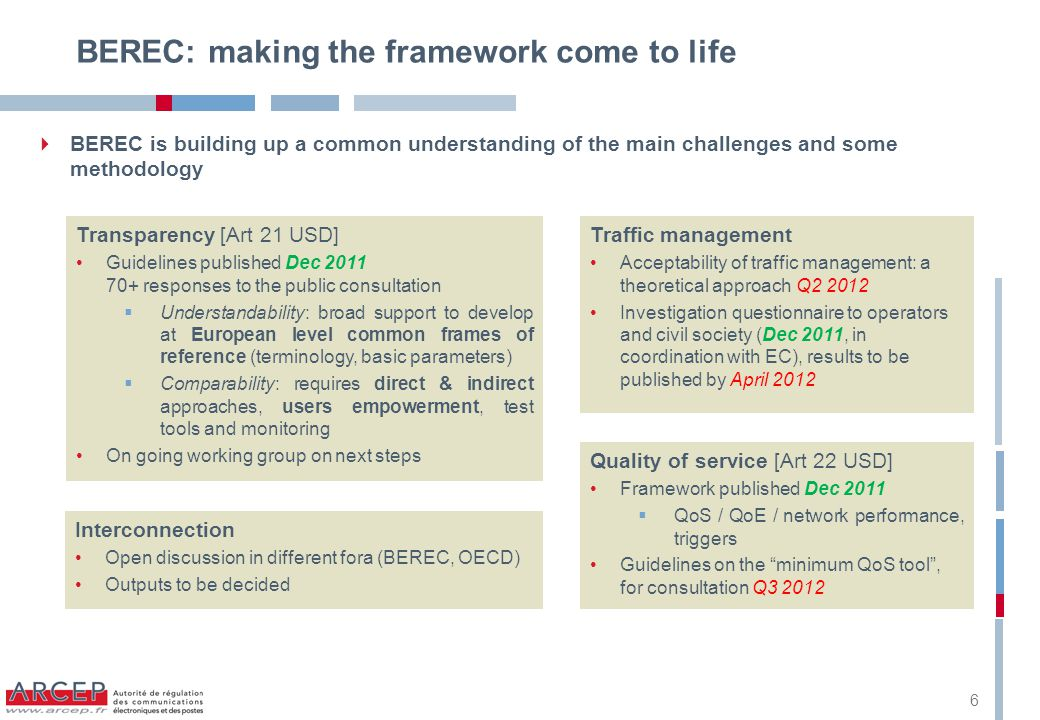 6 BEREC: making the framework come to life  BEREC is building up a common understanding of the main challenges and some methodology Interconnection Open discussion in different fora (BEREC, OECD) Outputs to be decided Transparency [Art 21 USD] Guidelines published Dec 2011 70+ responses to the public consultation  Understandability: broad support to develop at European level common frames of reference (terminology, basic parameters)  Comparability: requires direct & indirect approaches, users empowerment, test tools and monitoring On going working group on next steps Quality of service [Art 22 USD] Framework published Dec 2011  QoS / QoE / network performance, triggers Guidelines on the minimum QoS tool , for consultation Q3 2012 Traffic management Acceptability of traffic management: a theoretical approach Q2 2012 Investigation questionnaire to operators and civil society (Dec 2011, in coordination with EC), results to be published by April 2012