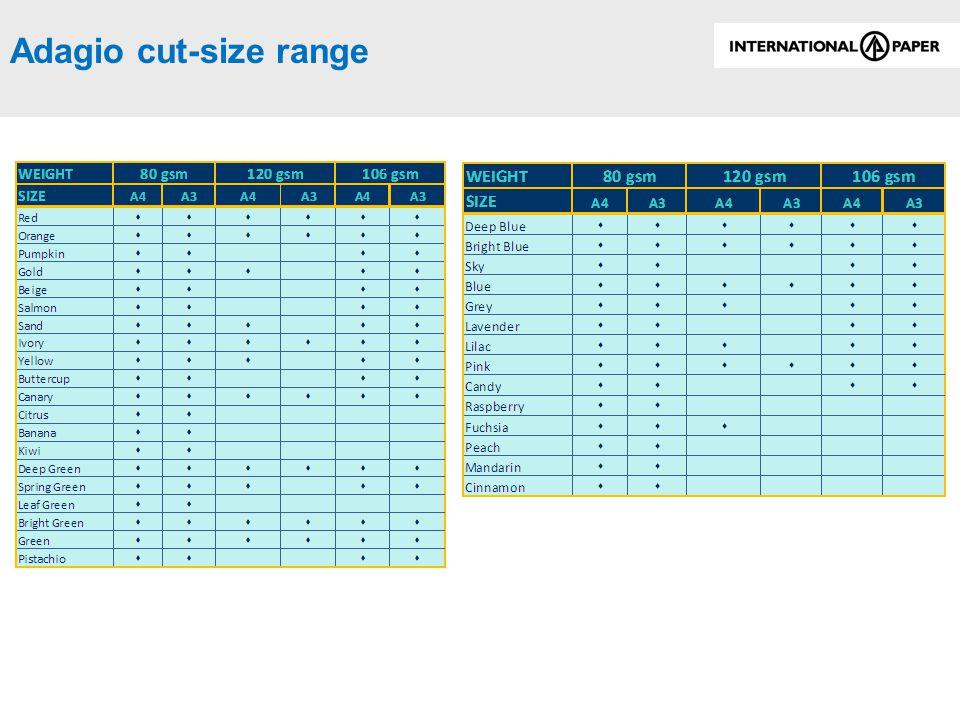 Adagio cut-size range