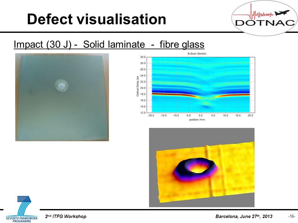 -16- Barcelona, June 27 th, 20132 nd ITFG Workshop Defect visualisation Impact (30 J) - Solid laminate - fibre glass