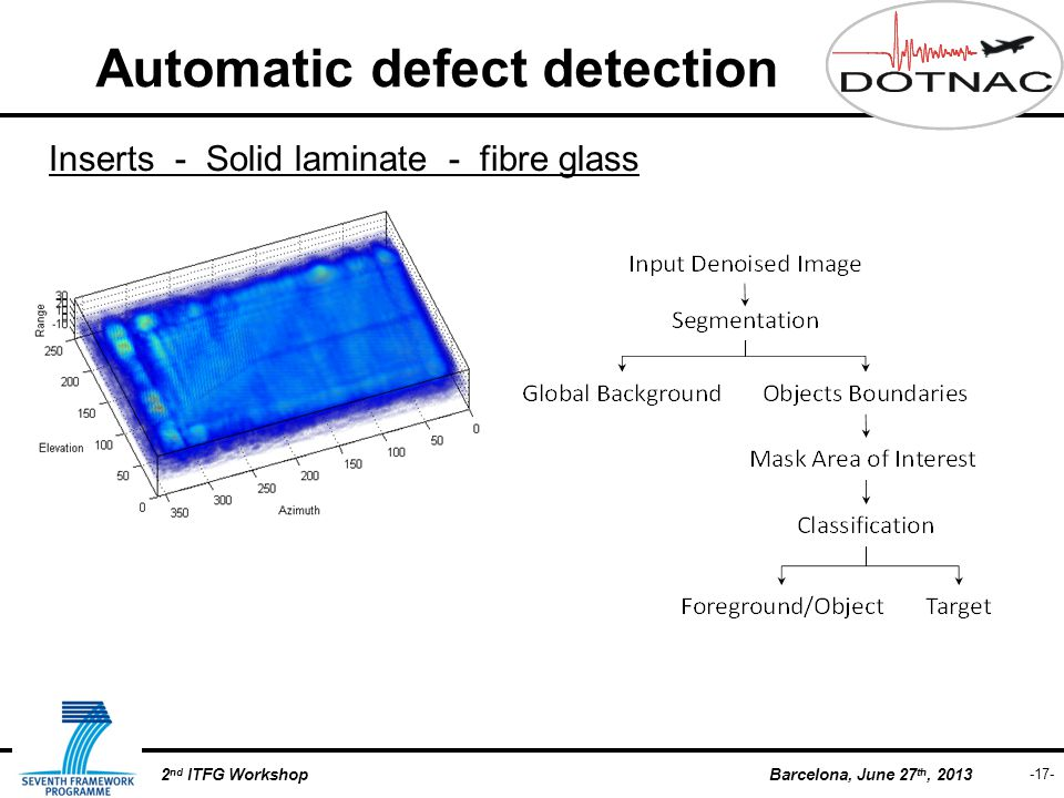 -17- Barcelona, June 27 th, 20132 nd ITFG Workshop Automatic defect detection Inserts - Solid laminate - fibre glass