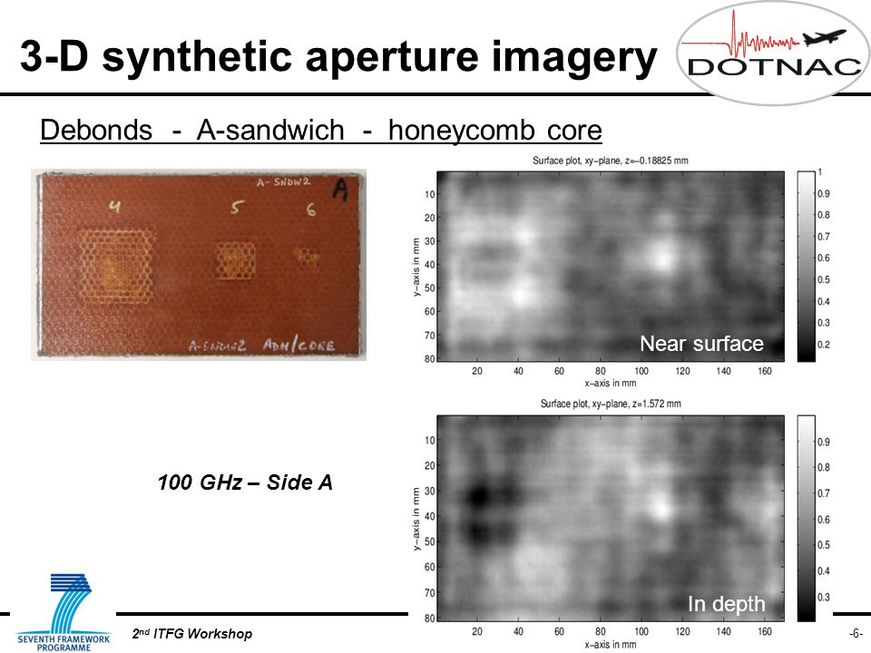 -7- Barcelona, June 27 th, 20132 nd ITFG Workshop 100 GHz – Side B 150 GHz – Side B Near surface Debonds - A-sandwich - Rohacell core 3-D synthetic aperture imagery