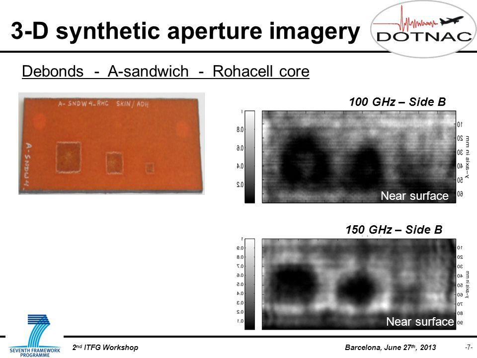-7- Barcelona, June 27 th, 20132 nd ITFG Workshop 100 GHz – Side B 150 GHz – Side B Near surface Debonds - A-sandwich - Rohacell core 3-D synthetic ap