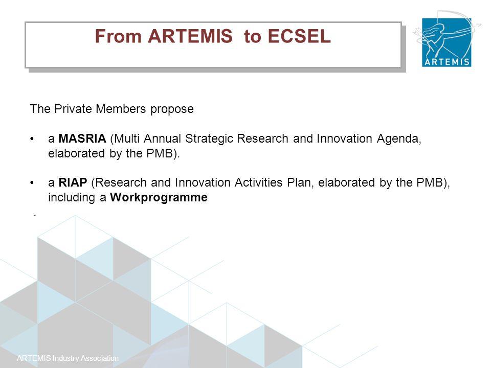 ARTEMIS Industry Association Phase 1 2014-2015 Phase 2 2016-1017 Phase 3 2018-2020 ARCHITECTU RE System Design Autonomous Contro l Computing ARTEMIS research directions and roadmap