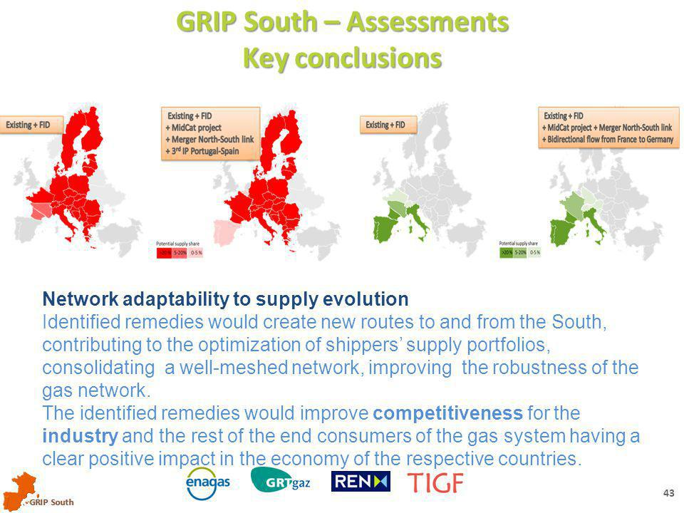 GRIP South 42 GRIP South – Assessments Key conclusions Resilience assessment: Sufficient capacity for a complete supply/demand balance Key role of UGS and LGN for short term flexibility and security of supply The lack of resilience to low LNG deliverability detected in the TYNDP for the Iberian Peninsula is not the facto a risk of security of supply for Spain (high level of LNG diversification by country origin) Portugal could also improve this issue promoting the LNG diversification.