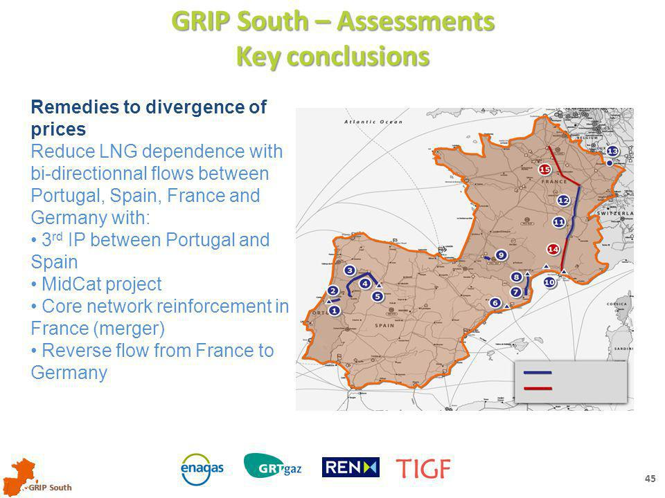 GRIP South 44 GRIP South – Assessments Key conclusions Strong divergences of prices : Lasting spreads between PEG SUD and Spanish AOC, between PEG NORD and PEG SUD Lack of ability to face very different supply mixes, In particular, limited ability to decrease LNG supplies