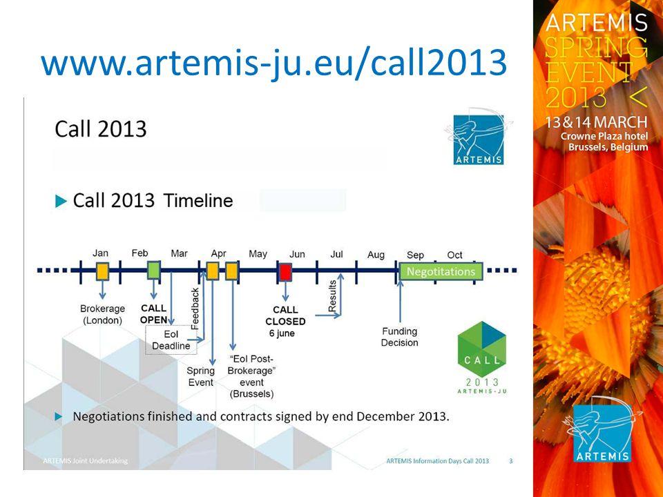 www.artemis-ju.eu/call2013