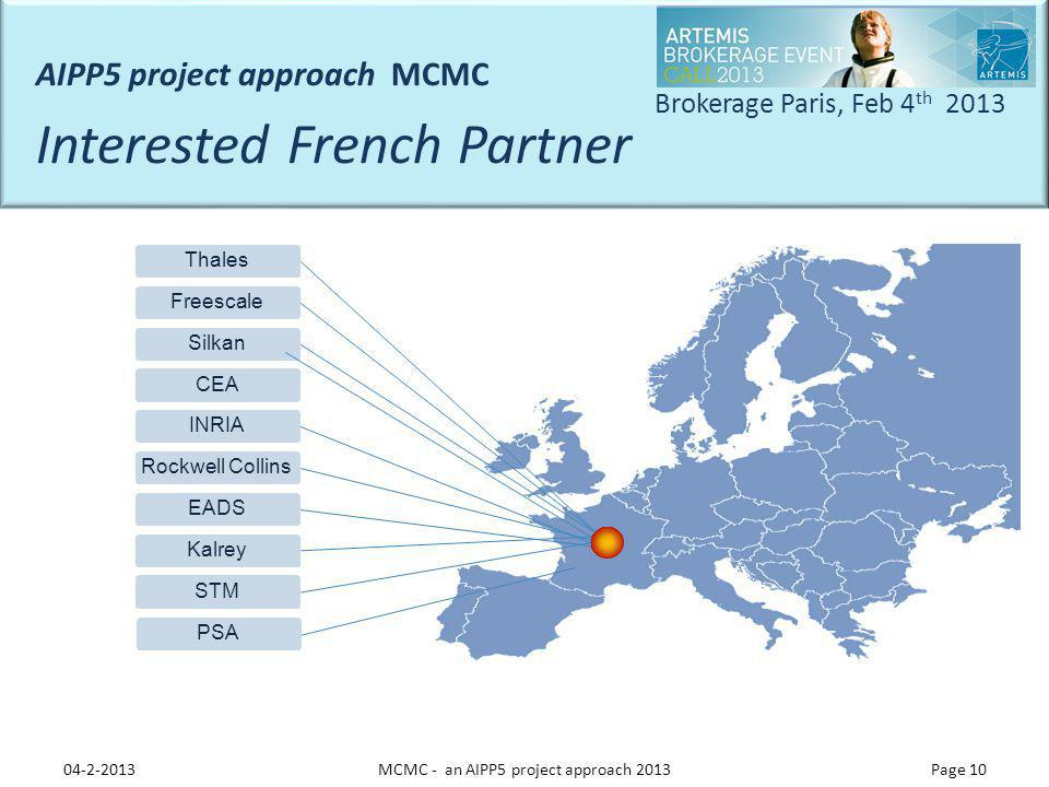 Brokerage Paris, Feb 4 th 2013 04-2-2013MCMC - an AIPP5 project approach 2013Page 11 AVL List GmbH, TU Wien, Tttech, VIRTUAL VEHICLE, BlueIce, IMEC BE, Universiteit Gent, Brno University of Technology,Freescale Semiconductor CZ, IMA, UTIA - Academy of Sciences of the Czech Republic / Institute of Information Theory and Automation,Technical University of Denmark, VTT Technical Research Centre of Finland, CEA, Freescale, Inria, Rockwell Collins France, Silkan,Thales, aicas GmbH, Alcatel Lucent Deutschland AG, AVL Software and Functions GmbH, BMW, Bosch, Cassidian, Denso Automotive, Dräger EADS, Elektrobit, eVision Systems GmbH, Fraunhofer ESK, Fraunhofer IESE, FZI, Infineon, Karlsruhe Institut of Technology,NXP, Offis, Open Synergy GmbH, Siemens, Technische Universität Braunschweig, TWT GmbH, University Dortmund - TU Dortmund, University of Augsburg, University of Siegen, Harokopion University of Athens, CCAN - Collaborative Centre for applied Nanotechnology,United Technologies Research Center, Technion, AleniaAermacchi, FIAT, Finmeccanica, Finmeccanica/ Selex-ES, Free University of Bozen,STMicroelectronics, Thales Italia, Univerita Degli Studi di Cagliari, Fornebu Consulting, CISTER-ISEP, Critical Software,Instituto de Telecomunicacoes, Freescale, ACORDE, Ikerlan, Indra, Quobis, Tecnalia, Thales Alenia Espagne, University of Cantabria,CHALMERS UNIVERSITY OF TECHNOLOGY, KTH Royal Institute of Technology / Information and Communication Technology, Luleia University of Technology, SICS Swedish ICT AB, Volvo, IMEC NL, ESI - Embedded Systems Institute, Philips Healthcare NL,Technische Universität Eindhoven, TNO Innovation of life, TU Delft, Vector Fabrics BV, Finmeccanica/ Selex-ES, Infineon UK,NMI, Sundance, Thales UK, The University of Hertfordshire, The University of Manchester, Univ.