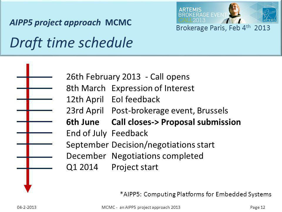 o Establishment of a Consortium Core Group  in progress o Tentative consortium setup  in progress o Aggregation / evaluation of partner feedback on potential research topics  in progress o 1 st draft proposal on project structure  started o Contact: EC and ARTEMIS office WRAP-UP : AIPP5 session, Jan 15 th 2013 Further steps – February 2013 13 15.01.2013