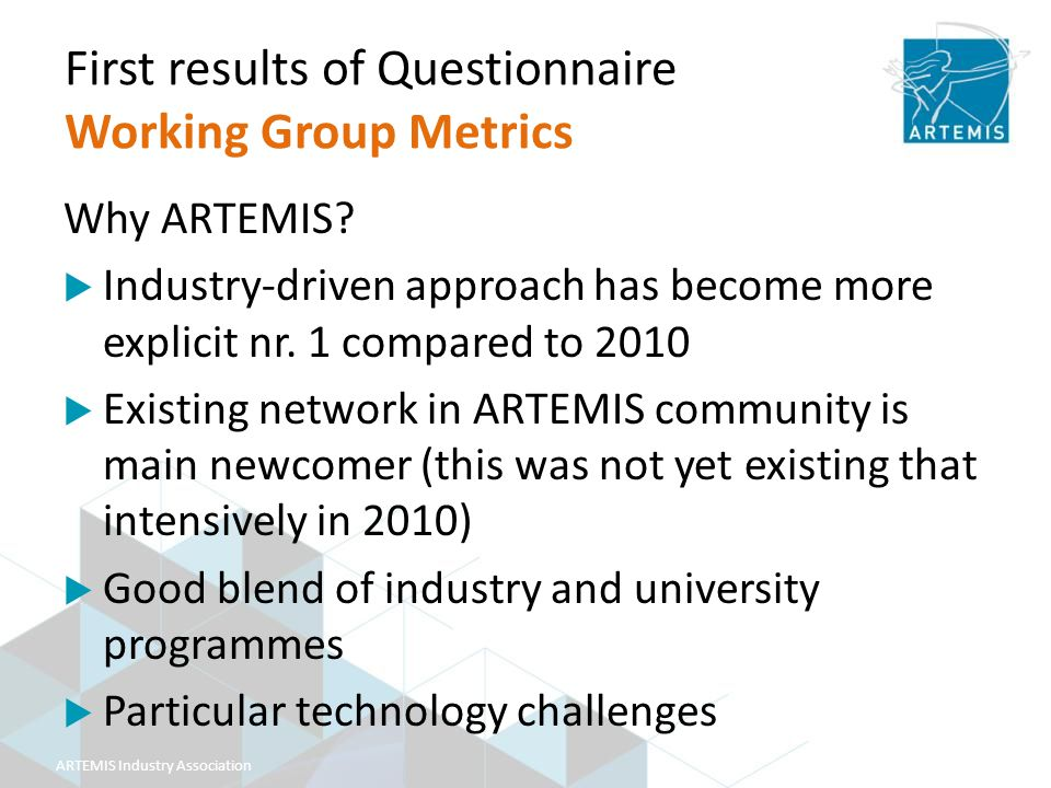 ARTEMIS Industry Association First results of Questionnaire Working Group Metrics Why ARTEMIS.