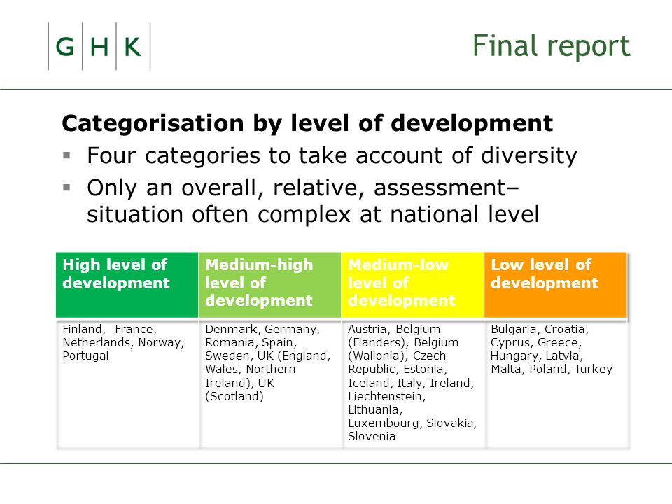 Final report Categorisation by level of development  Four categories to take account of diversity  Only an overall, relative, assessment– situation