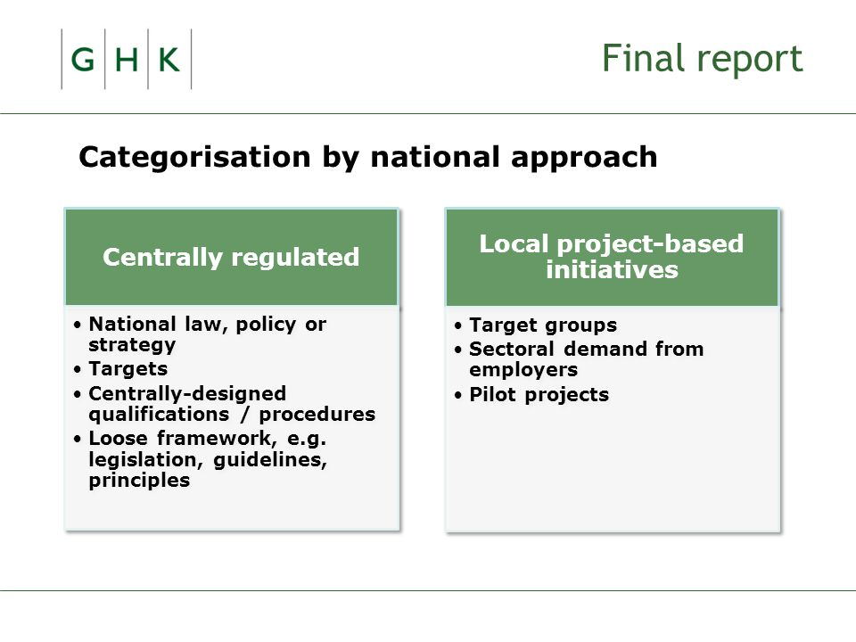 Final report Categorisation by national approach Centrally regulated National law, policy or strategy Targets Centrally-designed qualifications / procedures Loose framework, e.g.