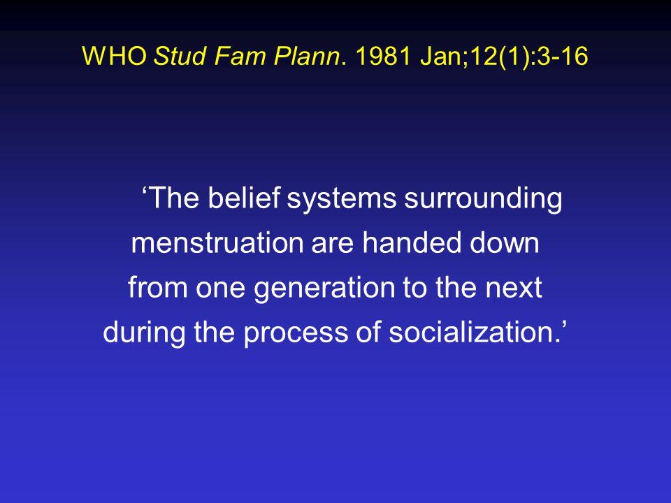 WHO Stud Fam Plann.