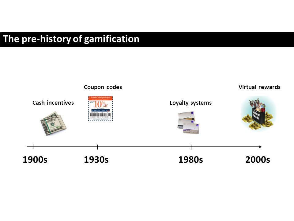 The pre-history of gamification Cash incentives 1900s2000s1980s1930s Coupon codes Loyalty systems Virtual rewards