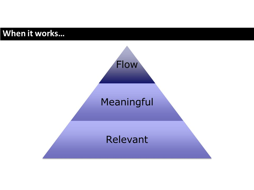 When it works… Flow Meaningful Relevant