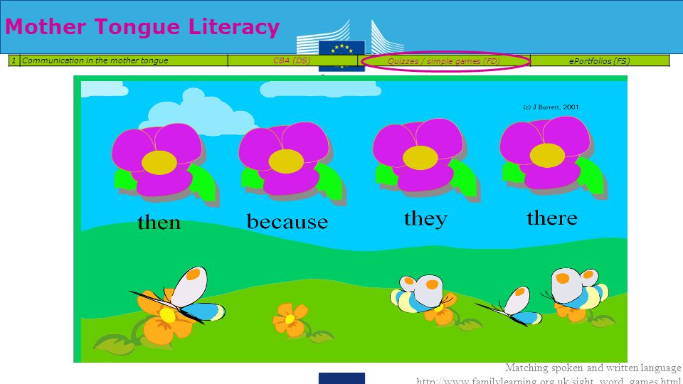 Mother Tongue Literacy 1Communication in the mother tongueCBA (DS)Quizzes / simple games (FD)ePortfolios (FS) Matching spoken and written language http://www.familylearning.org.uk/sight_word_games.html