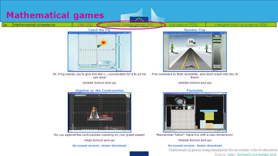 Mathematical games 3aMathematical competenceCBA (DS)Quizzes / simple games (FD)Simulations (FDS)Inteligent tutoring systems (FDS) Mathematical games using simulation for secondary school education Source: http://hotmath.com/games.html.http://hotmath.com/games.html