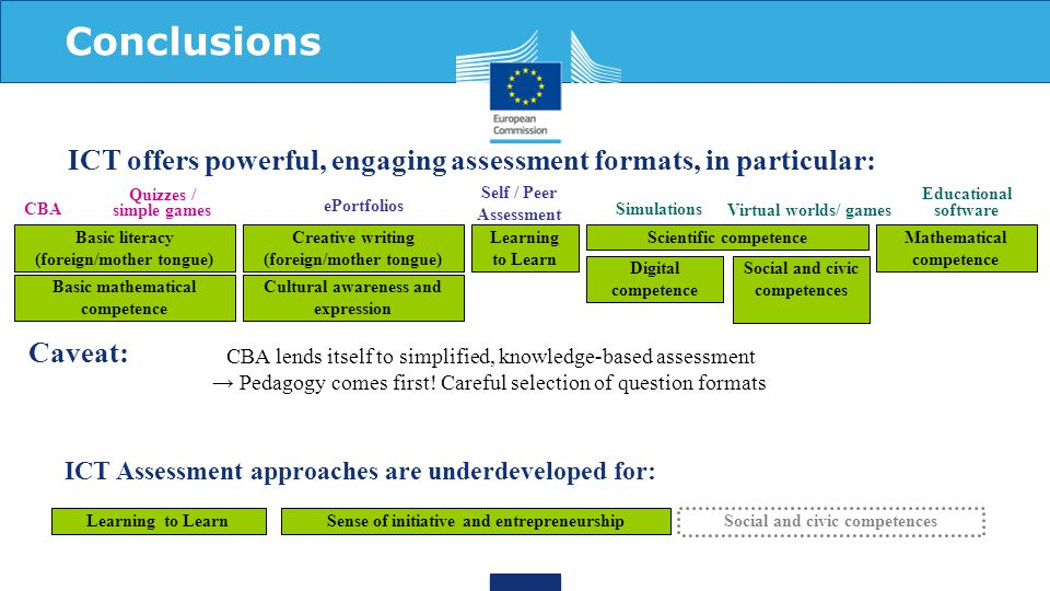 Conclusions ICT offers powerful, engaging assessment formats, in particular: CBA ePortfolios Self / Peer Assessment Quizzes / simple games Virtual worlds/ games Simulations Basic literacy (foreign/mother tongue) Basic mathematical competence Learning to Learn Creative writing (foreign/mother tongue) Cultural awareness and expression Scientific competence Digital competence Social and civic competences Educational software Mathematical competence CBA lends itself to simplified, knowledge-based assessment → Pedagogy comes first.