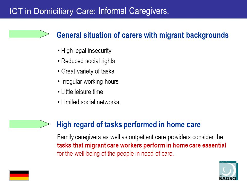 Family caregivers as well as outpatient care providers consider the tasks that migrant care workers perform in home care essential for the well-being of the people in need of care.