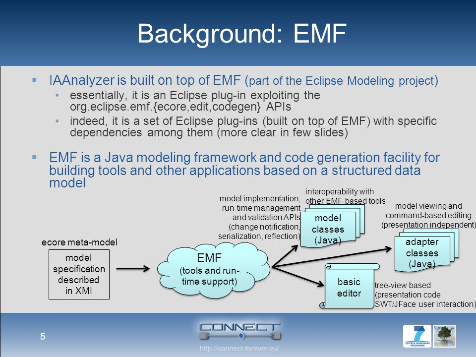 Background: EMF  IAAnalyzer is built on top of EMF ( part of the Eclipse Modeling project ) essentially, it is an Eclipse plug-in exploiting the org.eclipse.emf.{ecore,edit,codegen} APIs indeed, it is a set of Eclipse plug-ins (built on top of EMF) with specific dependencies among them (more clear in few slides)  EMF is a Java modeling framework and code generation facility for building tools and other applications based on a structured data model 5 model specification described in XMI ecore meta-model EMF (tools and run- time support) EMF (tools and run- time support) adapter classes (Java) adapter classes (Java) model viewing and command-based editing (presentation independent) basic editor basic editor tree-view based (presentation code SWT/JFace user interaction) model classes (Java) model classes (Java) model implementation, run-time management and validation APIs (change notification, serialization, reflection) interoperability with other EMF-based tools