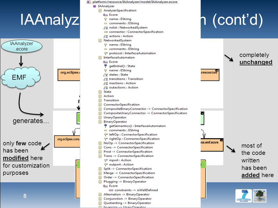 iaanalyzer iaanalyzer.edit org.eclipse.emf.edit IAAnalyzer: implementation (cont'd) 8 iaanalyzer.editor iaanalyzer.edit.editor IAAnalyzer.ecore EMF generates...