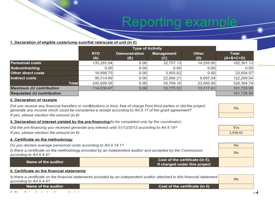 Reporting example 14