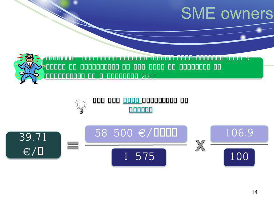 100 106.9 1 575 58 500 €/ year 39.71 €/ h Example : SME owner without salary from Austria with 5 years of experience at the time of deadline of submission of a proposal 2011 SME owners 14 Use the tool available at CORDIS tool CORDIS Use the tool available at CORDIS tool CORDIS