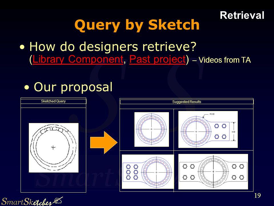 S 19 Query by Sketch How do designers retrieve.