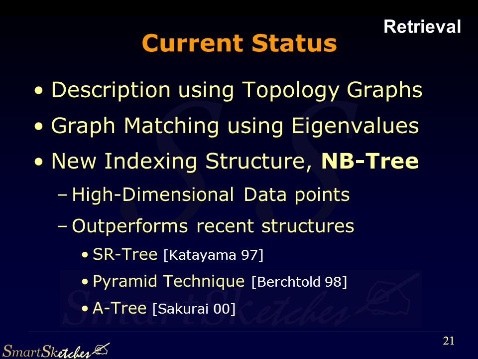 S 21 Current Status Description using Topology Graphs Graph Matching using Eigenvalues New Indexing Structure, NB-Tree –High-Dimensional Data points –Outperforms recent structures SR-Tree [Katayama 97] Pyramid Technique [Berchtold 98] A-Tree [Sakurai 00] Retrieval