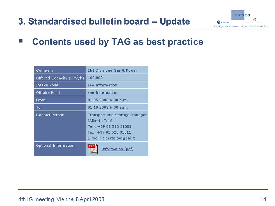 14 4th IG meeting, Vienna, 8 April 2008 3. Standardised bulletin board – Update  Contents used by TAG as best practice
