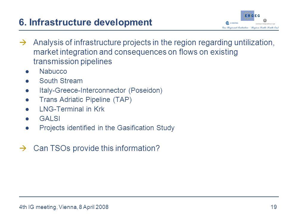 19 4th IG meeting, Vienna, 8 April 2008 6. Infrastructure development  Analysis of infrastructure projects in the region regarding untilization, mark