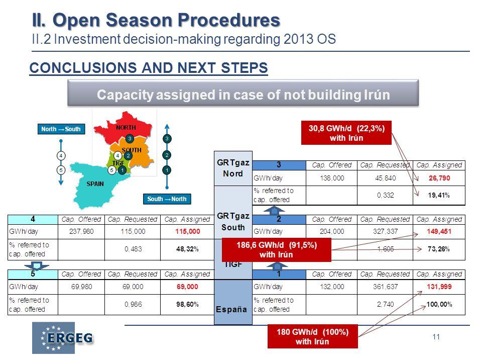 11 II. Open Season Procedures II.