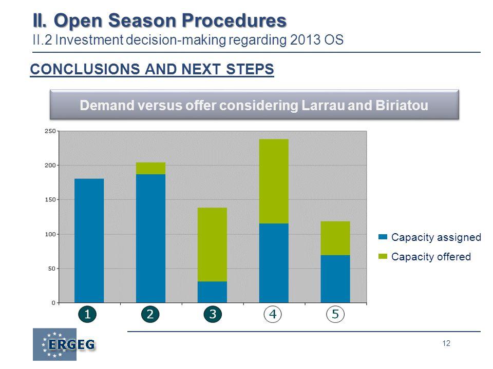 12 II. Open Season Procedures II.