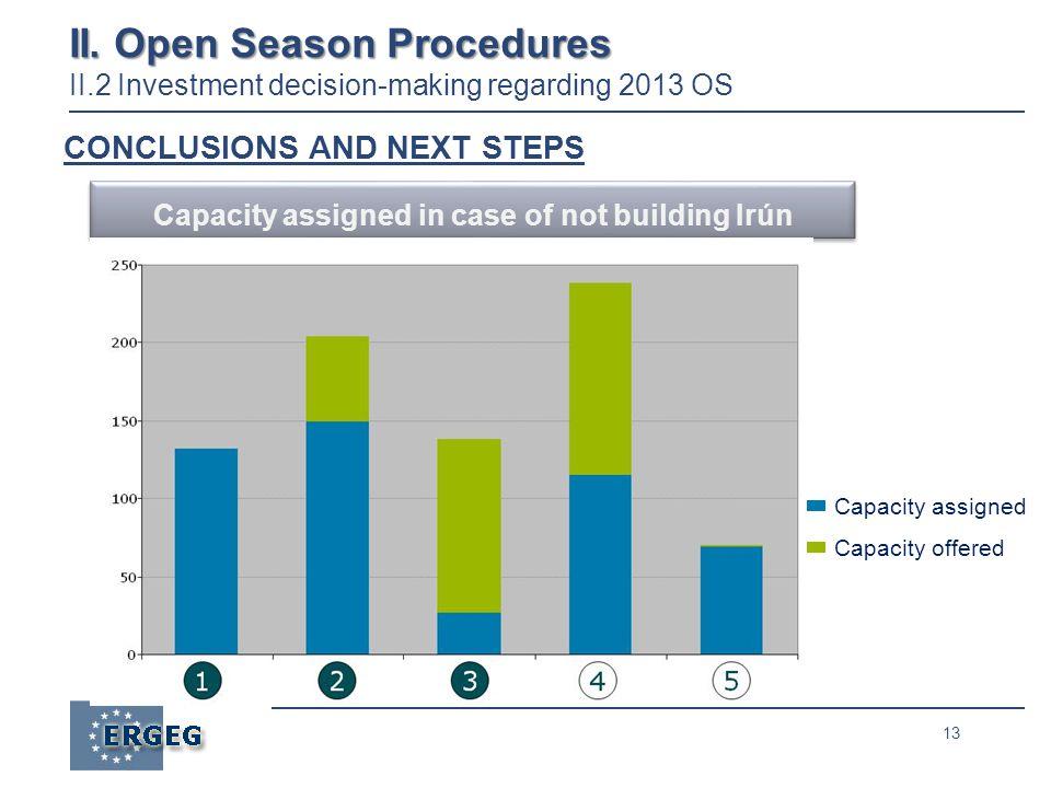 13 II. Open Season Procedures II.