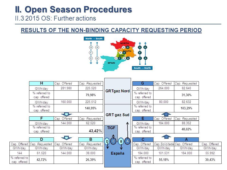 17 II. Open Season Procedures II.