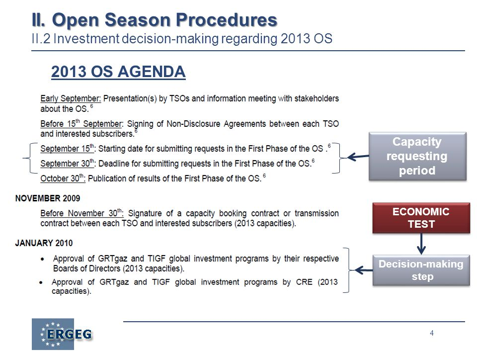 4 II. Open Season Procedures II. Open Season Procedures II.2 Investment decision-making regarding 2013 OS 2013 OS AGENDA Capacity requesting period De