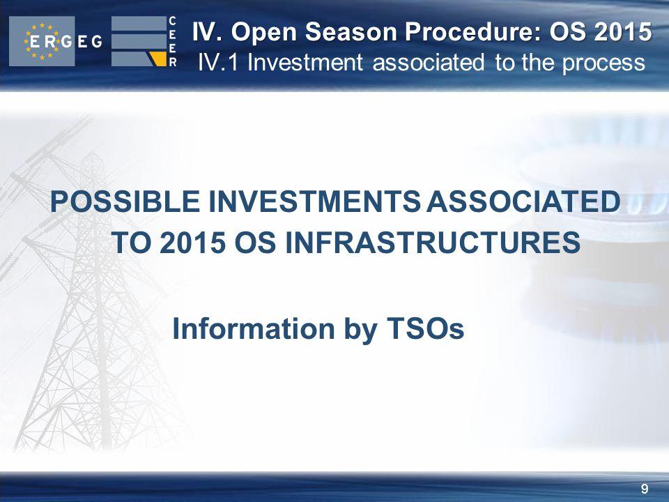 9 IV. Open Season Procedure: OS 2015 IV.