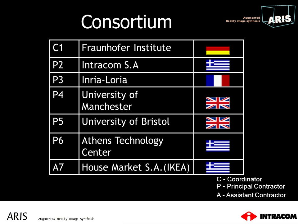 Consortium House Market S.A.(IKEA)A7 Athens Technology Center P6 University of BristolP5 University of Manchester P4 Inria-LoriaP3 Intracom S.AP2 Frau