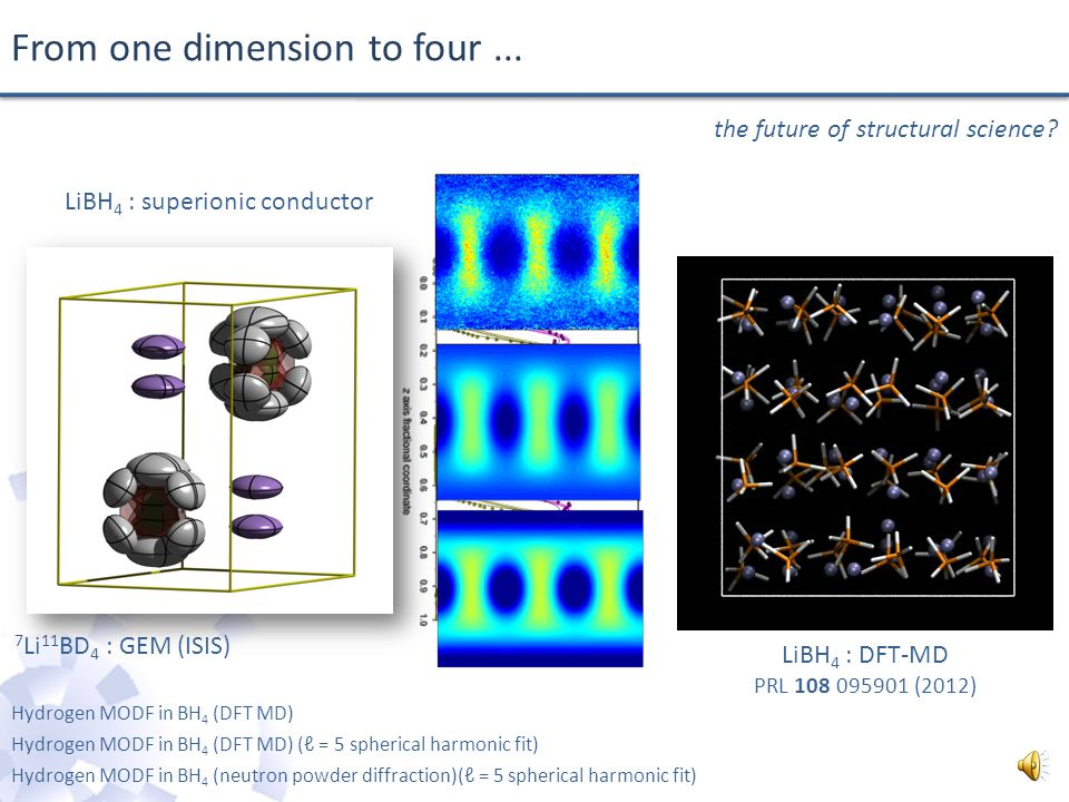 From one dimension to four...the future of structural science.