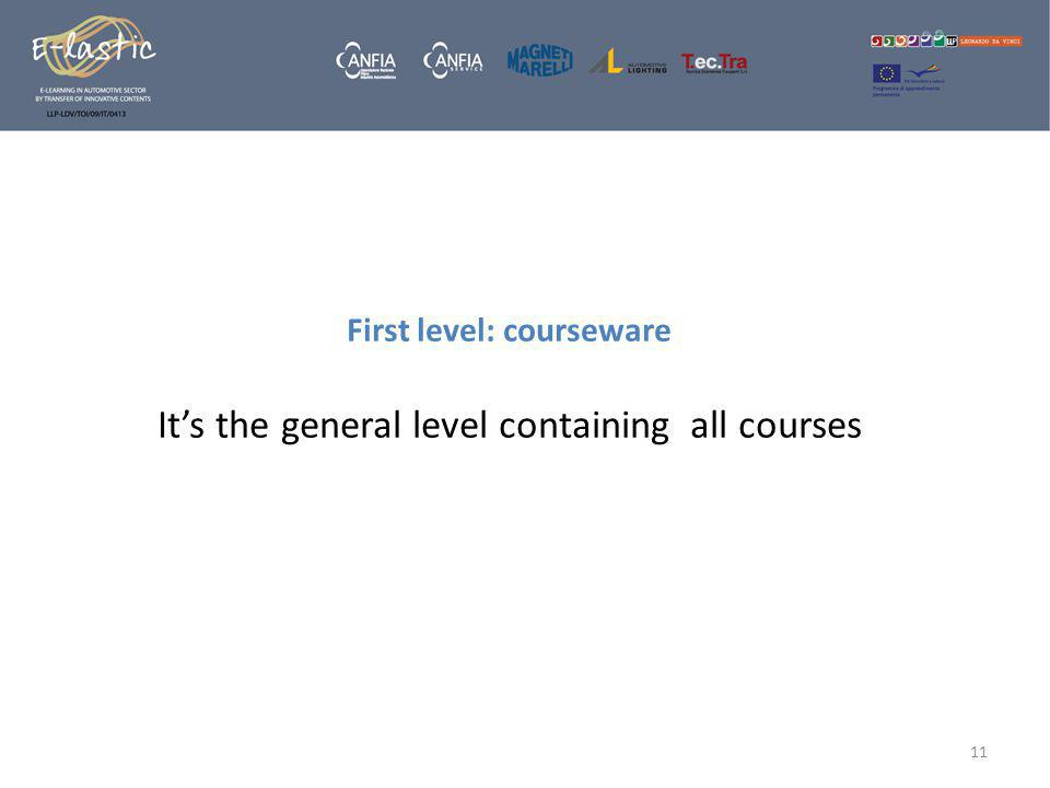 First level: courseware It's the general level containing all courses 11