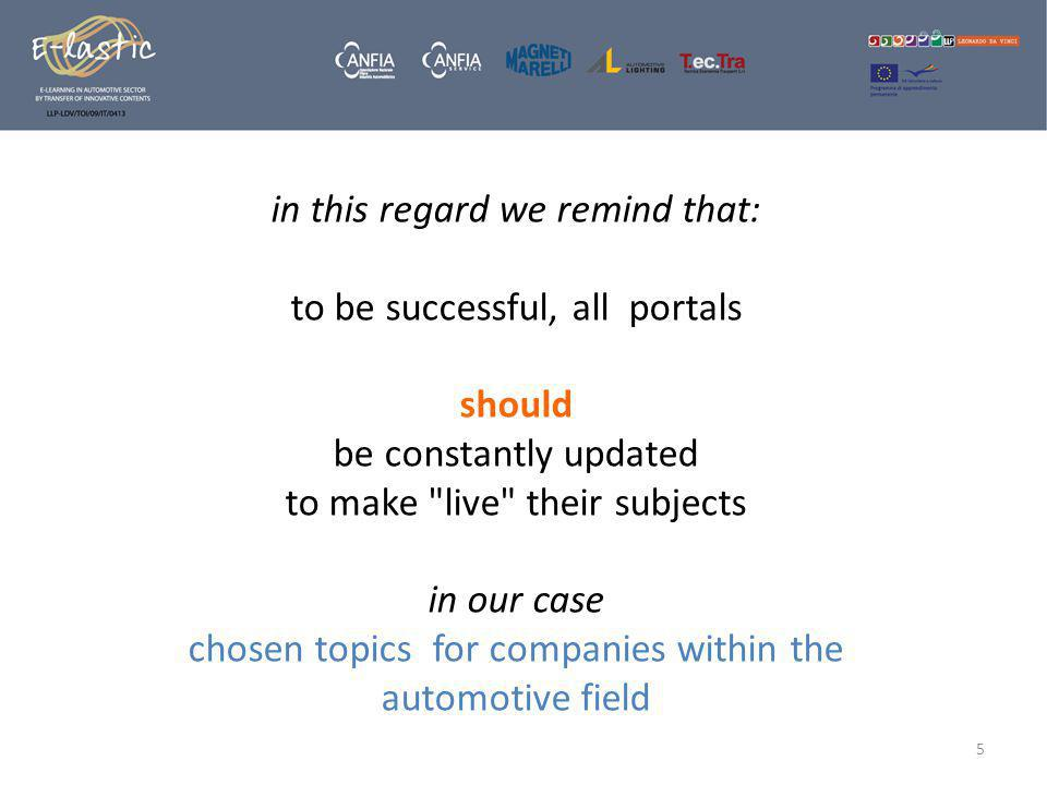 in this regard we remind that: to be successful, all portals should be constantly updated to make live their subjects in our case chosen topics for companies within the automotive field 5
